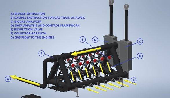 Struttura-gas-stabilizer-zero3